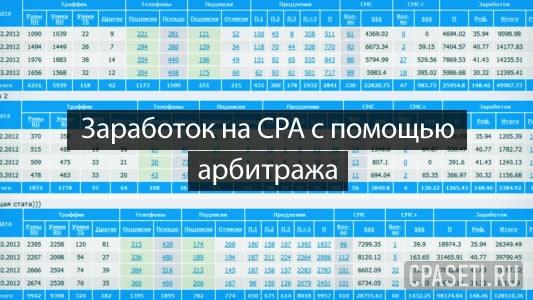 Заработок на CPA с помощью арбитража